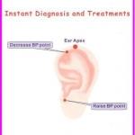 Eastern auricular medicine experience case studies book by Dr Li Chun Huang